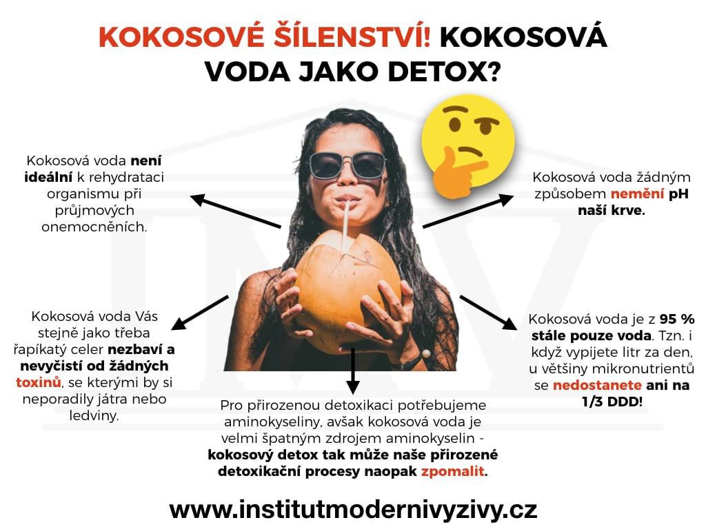 Detox kokosovou vodou?
