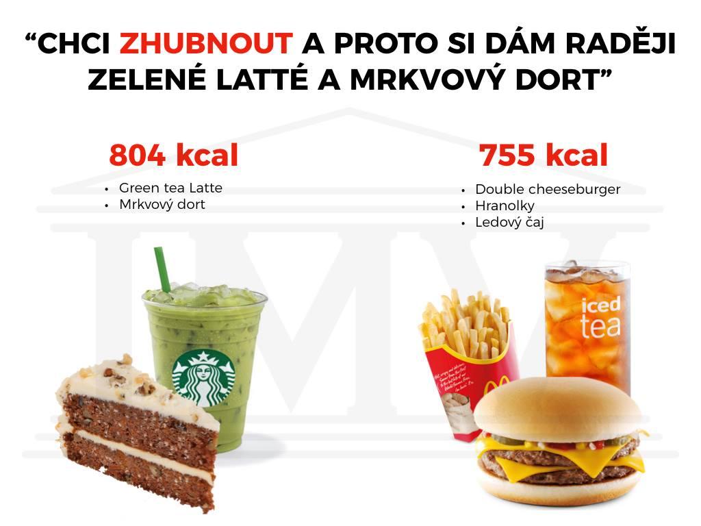 Kaloricka bilance