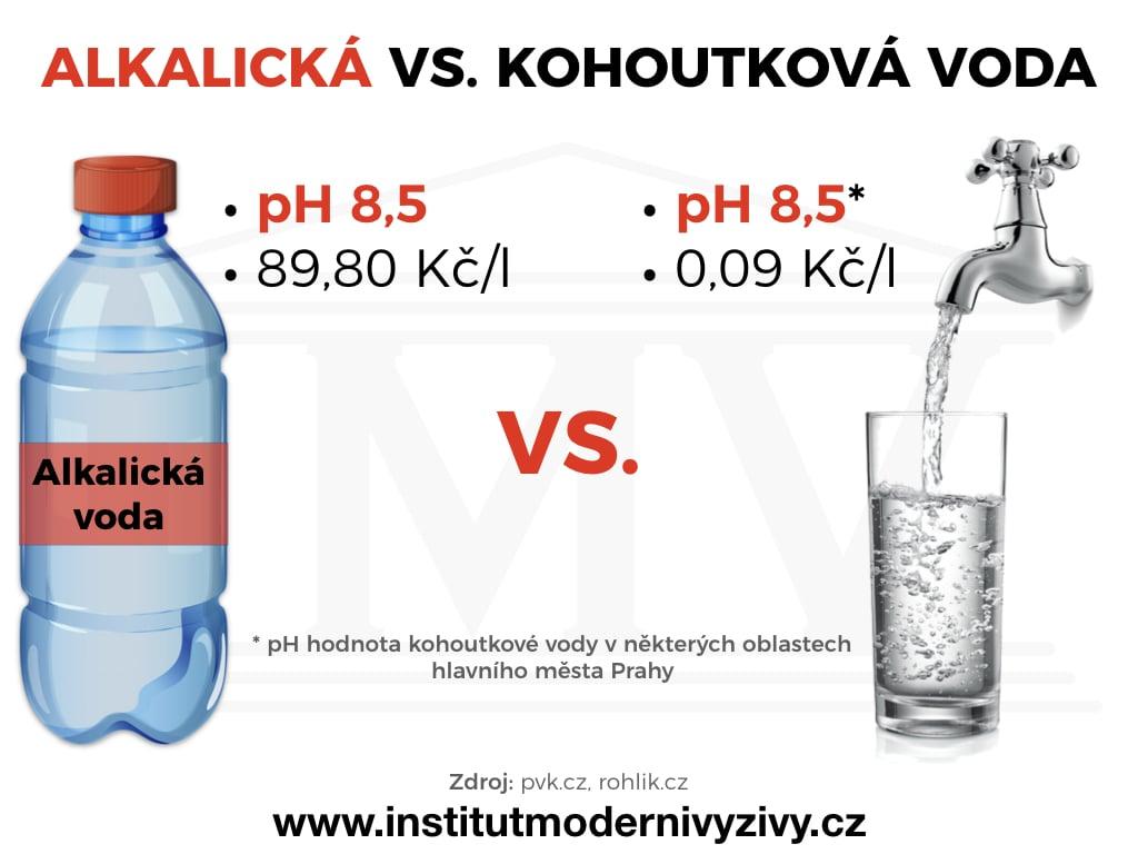 Alkalická voda