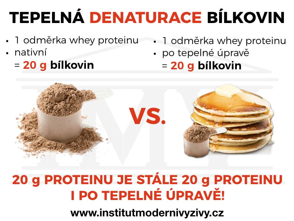 Tepelná denaturace bílkovin?