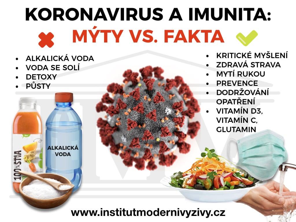 Onemocněním COVID-19